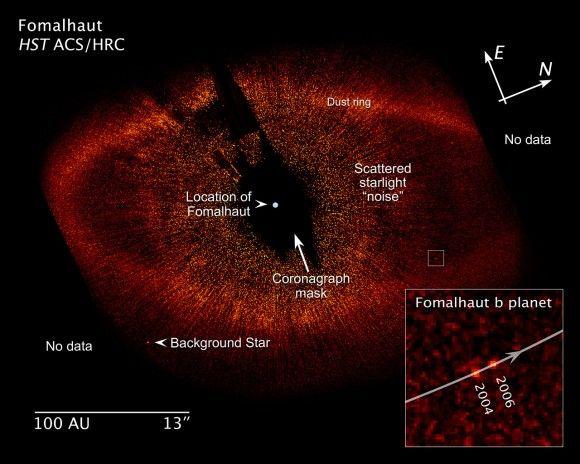 Billedet her viser den store støvsky omkring Formalhaut. Nederst til højre er en forstørrelse omkring planeten, der viser hvor meget planeten har flyttet sig på knap to år. Copyright NASA, ESA og Z. Levay (STScI)