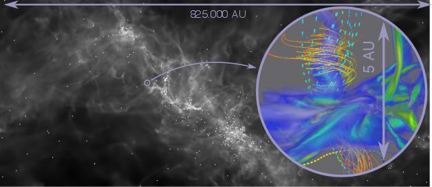 stjernedannelse