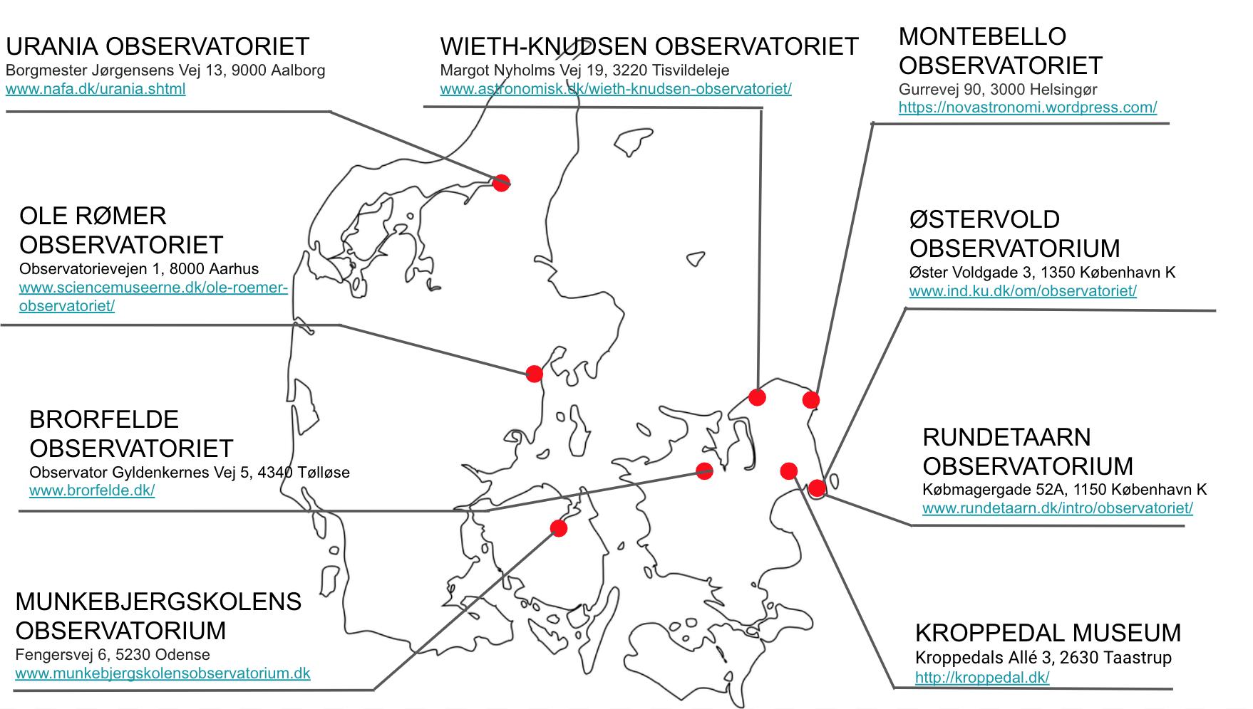Observatorier i Danmark